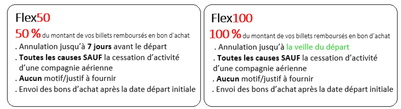 Annulation options FLEX